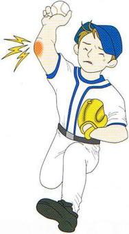 野球肘・ゴルフ肘・テニス肘