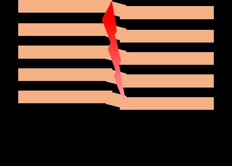 筋肉の微小損傷